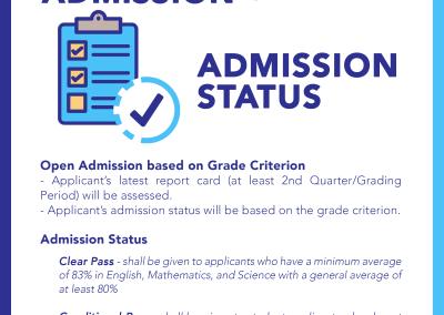 Admission Status